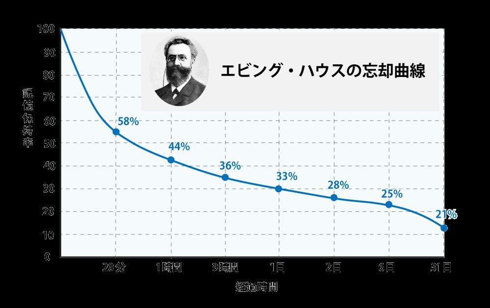 ネット通販のリピート率を上げるためのアフターフォロー戦略_001